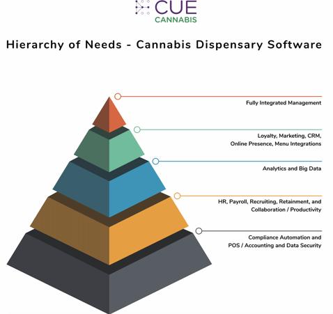 CUE Pyramid-1
