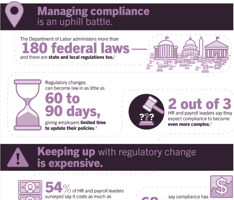 Labor Law Info-Graphic Tease
