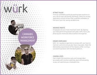 WURK - Cannabis_Workforce_Management Cover Border