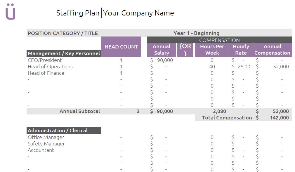 Free Cannabis Staffing Plan Template
